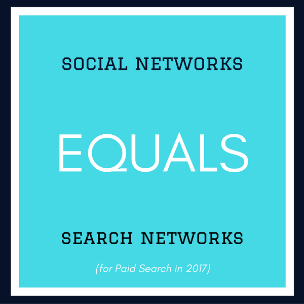 Paid search requires a presence and budget allocated to both search networks and social media networks